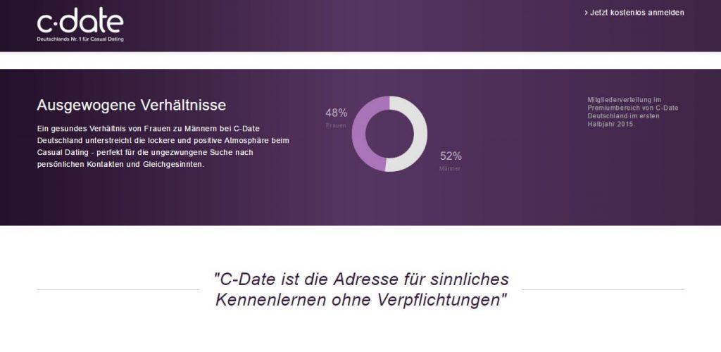 c-date-de Lesitungen2